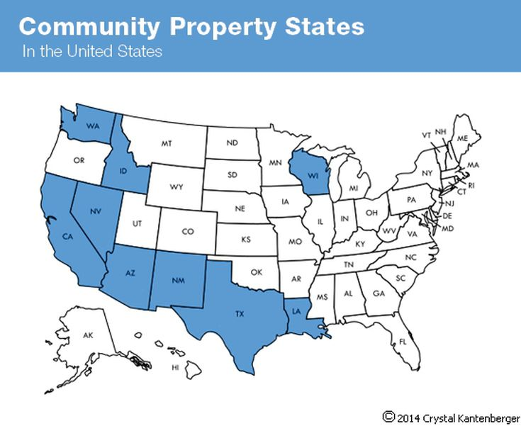 Community Property Tax Laws By States