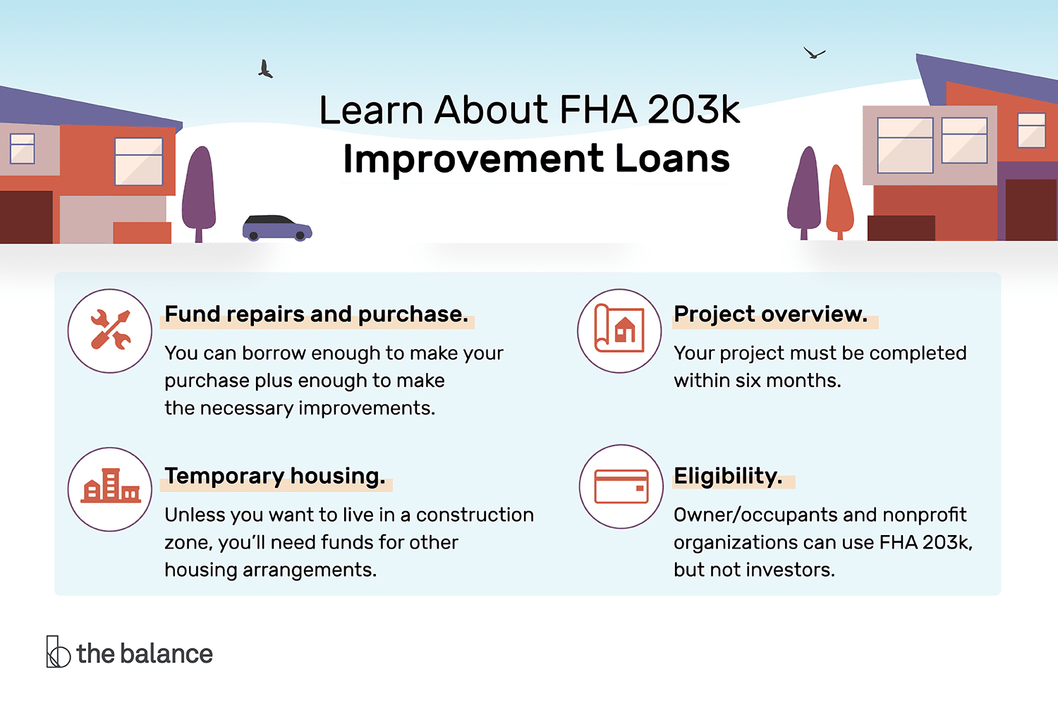 Fha Loan Costs And Pitfalls Package Of Fannie Mae