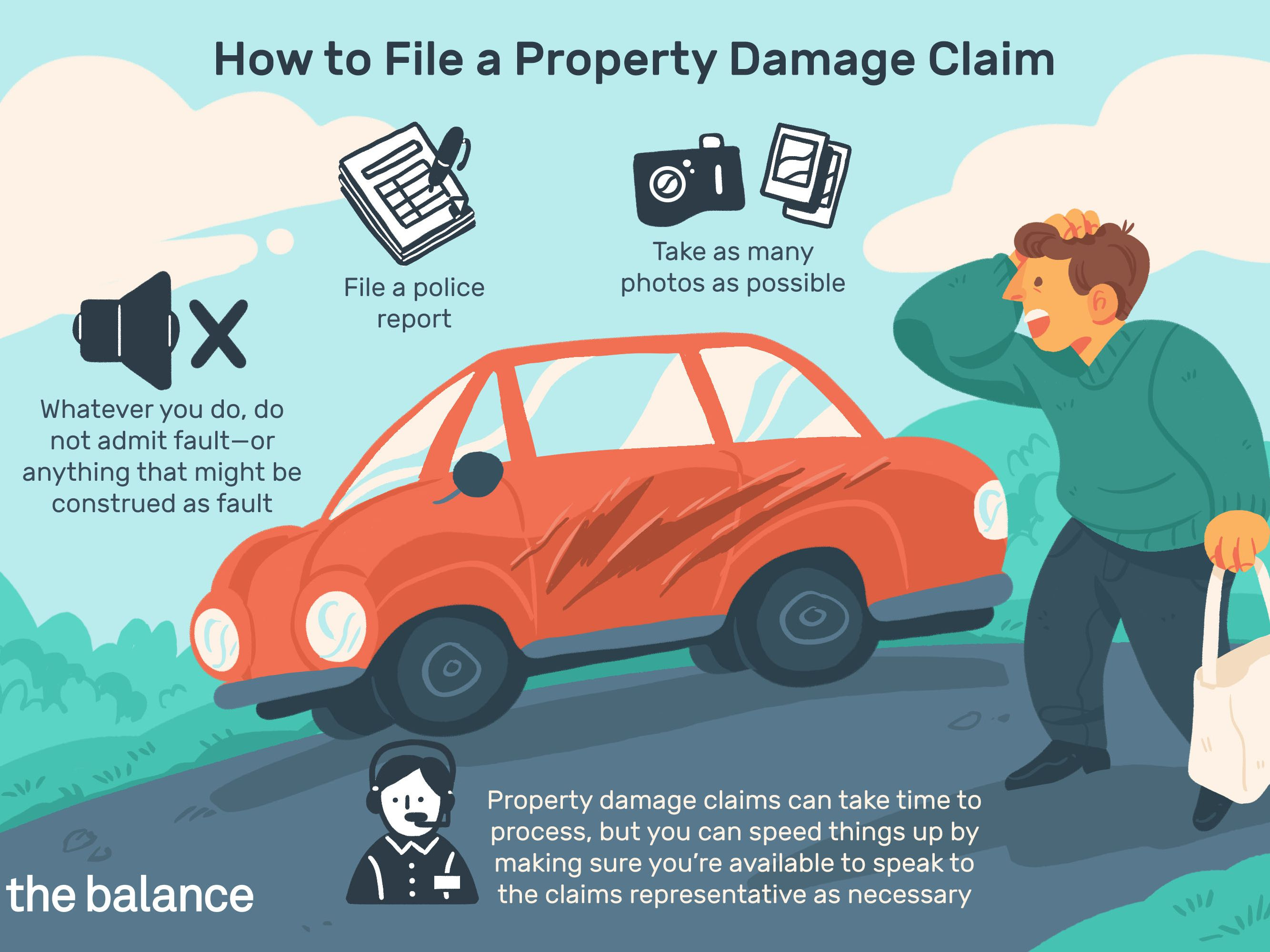 Property Damage Claim What Is It