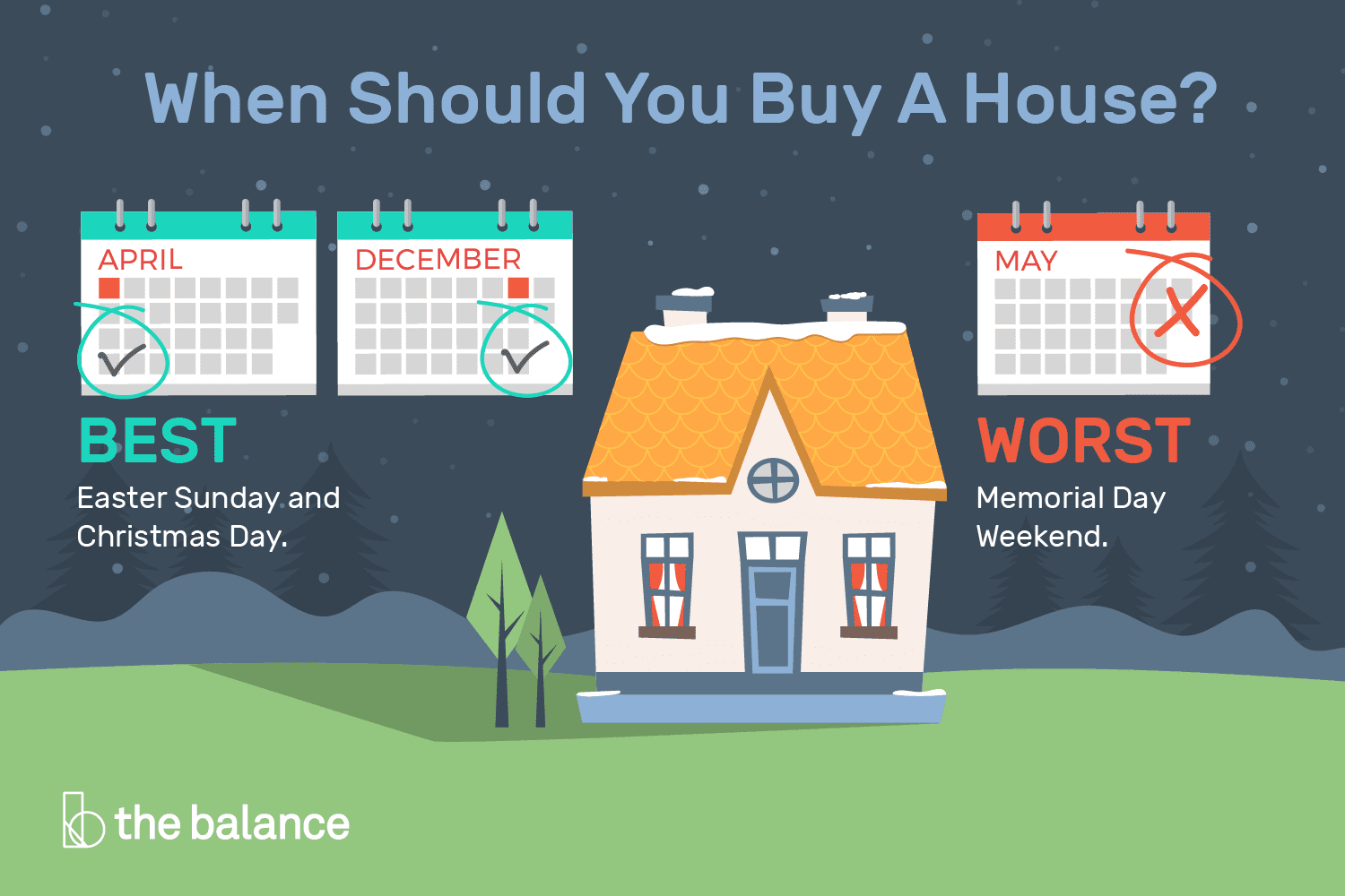 best time to buy a house the best time to buy a house 30499