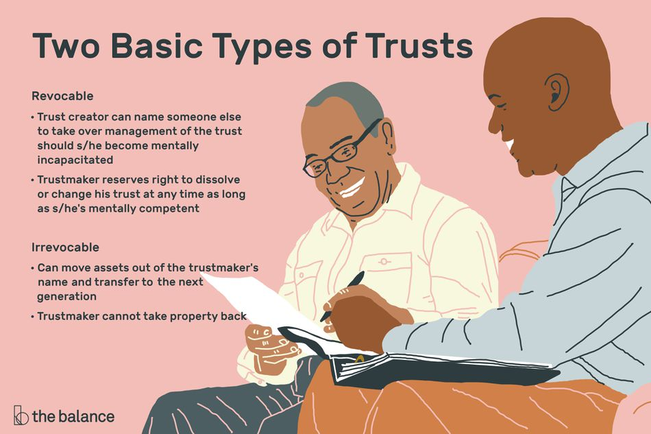 Two basic types of trusts: revocable (trust creator can name someone else to take over management of the trust should s/he become mentally incapacitated, trustmaker reserves right to dissolve or change his trust at any time as long as s/he's mentally competent) , Irrevocable (can move assets out of the trustmaker's name and transfer to the next generation, trustmaker cannot take the property back)