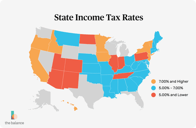 a list of state income tax rates
