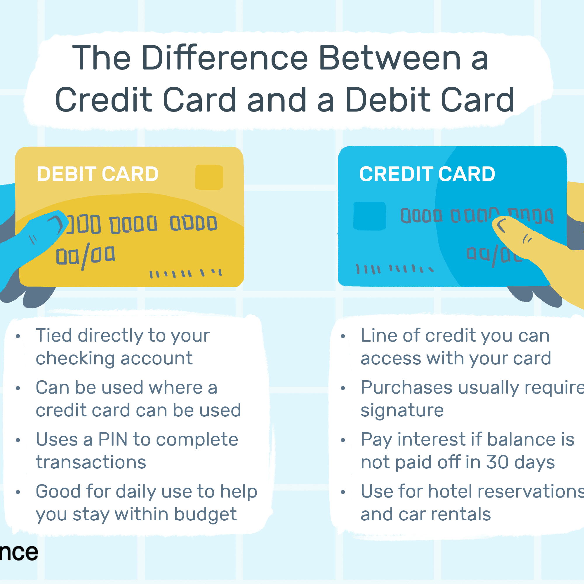 The Difference Between Credit Card and a Debit Card