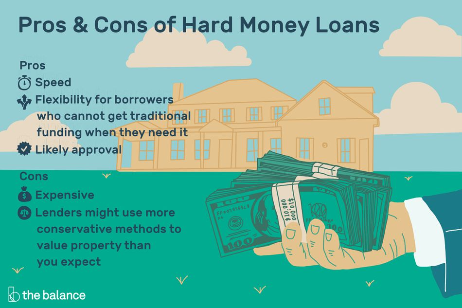 Pros and cons of hard money basics–Pros: Speed, flexibility for borrowers who cannot get traditional funding when they need it, likely approval. Cons: Expensive, lenders might use more conservative methods to value property than you expect