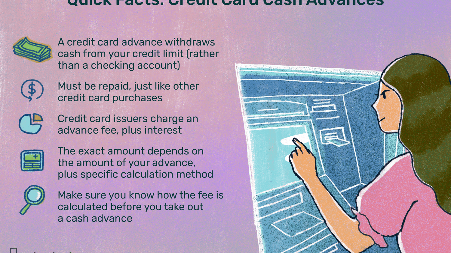 What Is a Credit Card Cash Advance Fee?