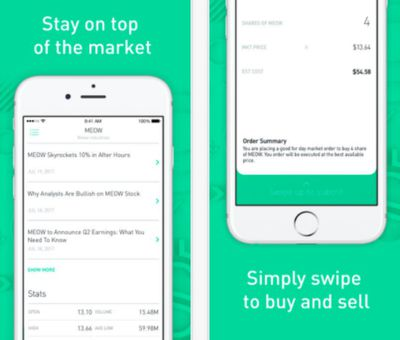 Best Investment Apps 2019 The 8 Best Investment Apps of 2019