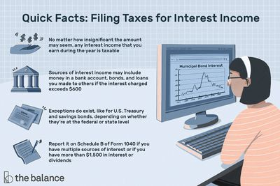 Quick Facts: Filing Taxes for Interest Income. No matter how insignificant the amount may seem, any interest income that you earn during the year is taxable. Sources of interest income may include money in a bank account, bonds, and loans you made to others if the interest charged exceeds $600. Exceptions do exist, like for U.S. Treasury and savings bonds, depending on whether they're at the federal or state level. Report it on Schedule B of Form 1040 if you have multiple sources of interest or if you have more than $1,500 in interest or dividends