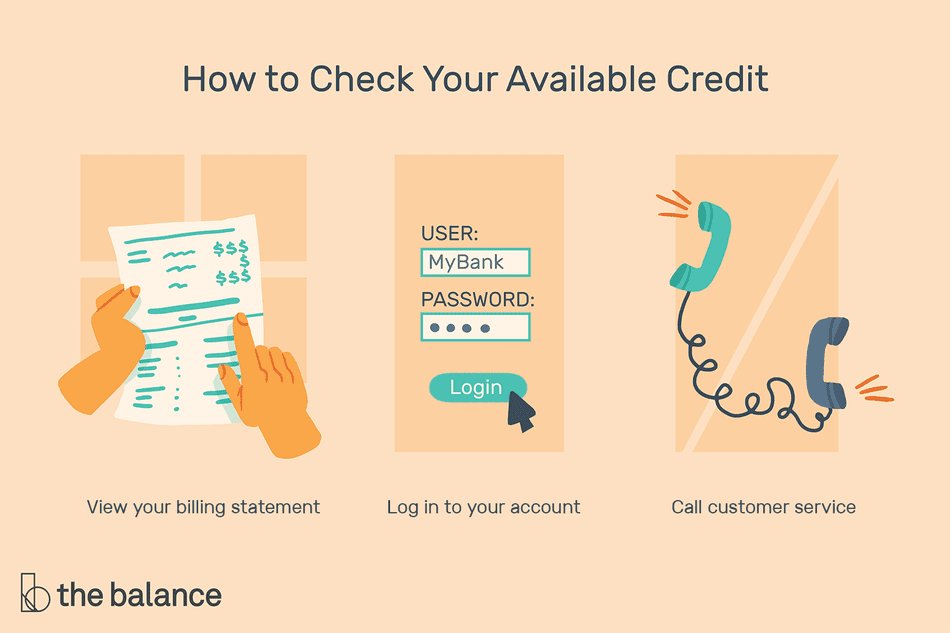 "This illustration describes how to check your available credit including ""View your billing statement,"" ""Log in to your account,"" and ""Call customer service."""