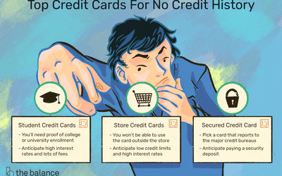 6 Ways You Can Rent Even With Bad Credit
