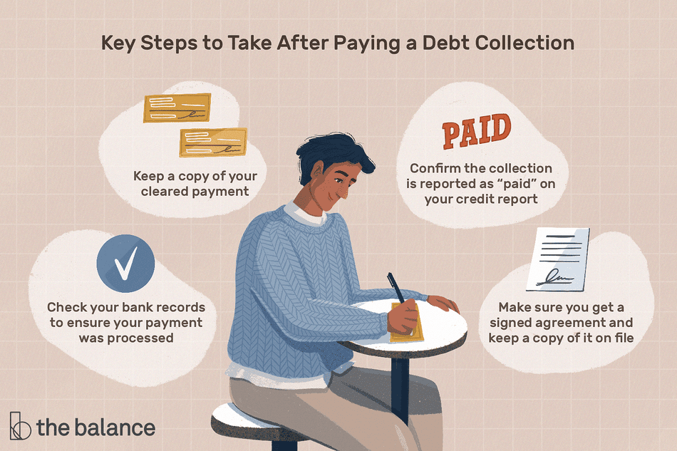 """Key Steps to Take After Paying a Debt Collection: Check your bank records to ensure your payment was processed Keep a copy of your cleared payment Confirm the collection is reported as """"paid"""" on your credit report (it should show a $0 balance) Make sure you get a signed agreement and keep a copy of it on file"""