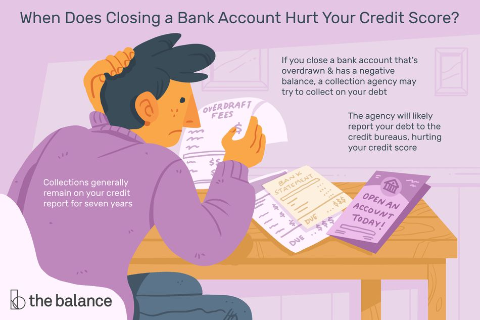 "Image shows a man looking at his bills very stressed out. Text reads: ""When does closing a bank account hurt your credit score? Collections generally remain on your credit report for seven years; if you close a bank account that's overdrawn and has a negative balance, a collection agency may try to collect on your debt; the agency ill likely report your debt to the credit bureaus"""