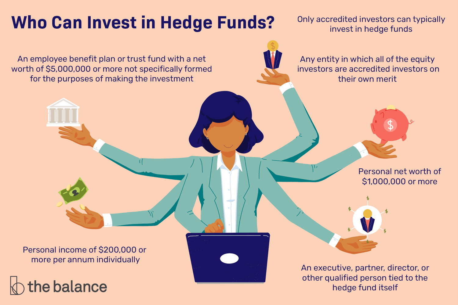 Hedge Funds What Are They