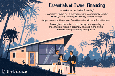Image shows a couple in front of a modern home shaking hands with a realtor. Text reads: