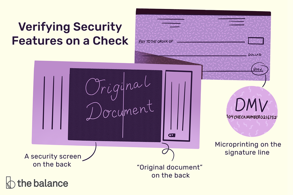 "Image shows the front and back of a check. Text reads: ""Verifying security features on a check: a security screen on the back; 'original document' on the back; microprinting on the signature line"""
