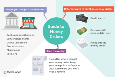 how to get money order td bank