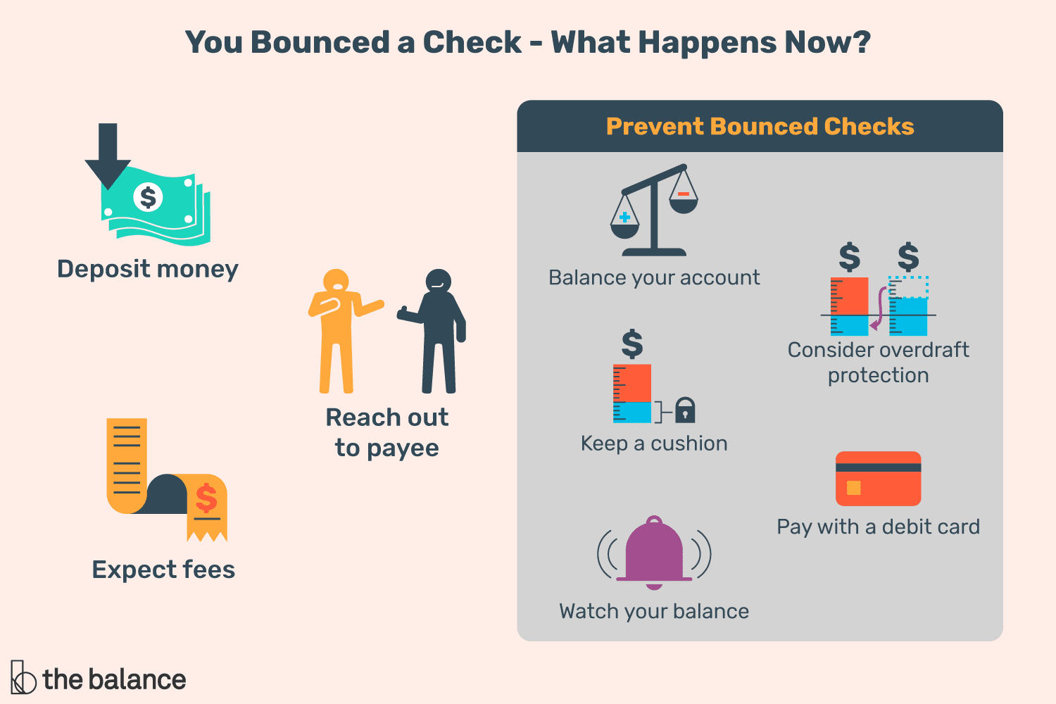 You Bounced a Check - What Happens Now?