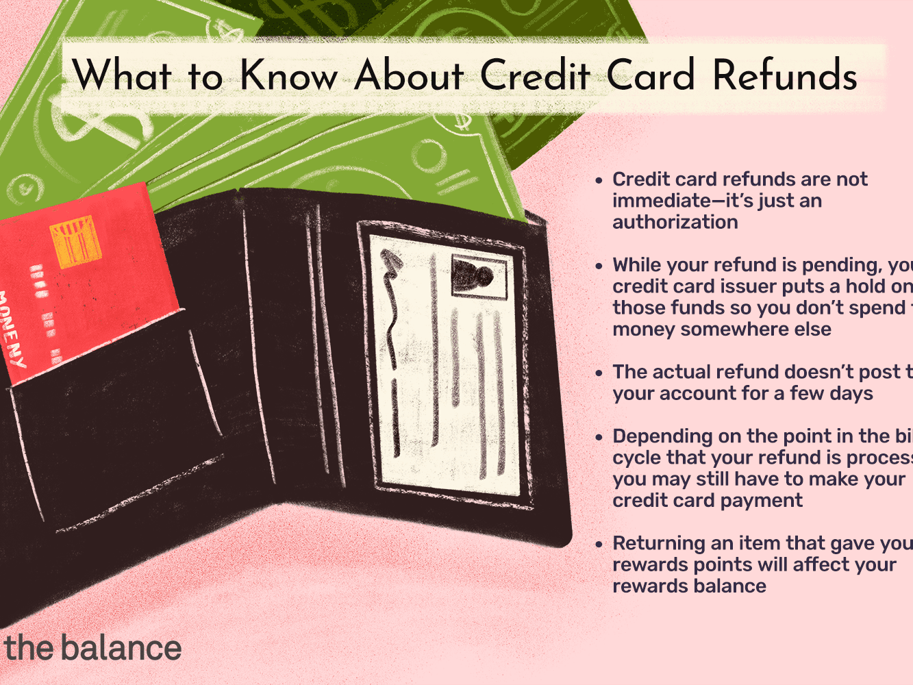 How Long Does A Credit Card Refund Take