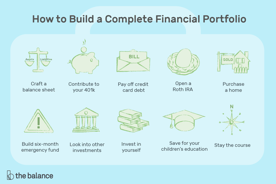"""Text reads: """"How to build a complete financial portfolio: craft a balance sheet, contribute to your 401k, pay off credit card debt, open a roth ira, purchase a home, build six-month emergency fund, look into other investments, invest in yourself, save for your children's education, stay the course"""""""