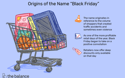 Why Black Friday Is Called Black Friday
