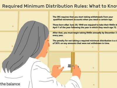 required minimum distribution rules: what to know