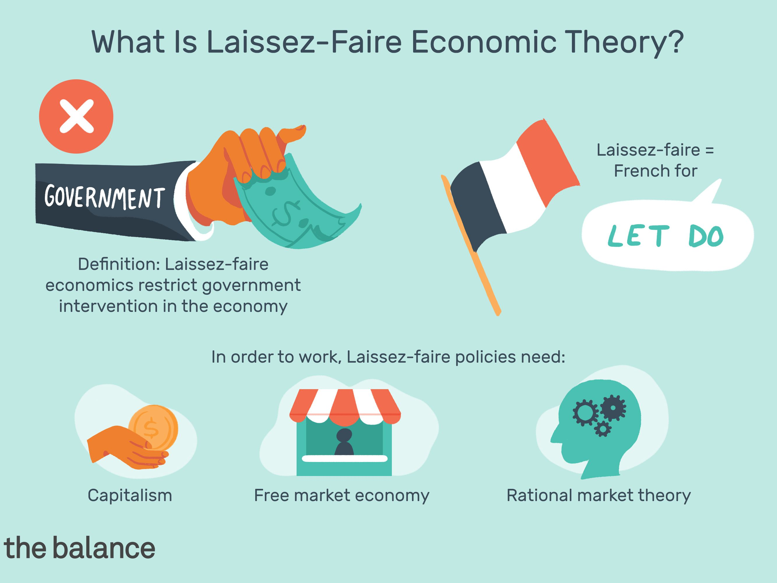 Laissez Faire Definition Policies And Examples