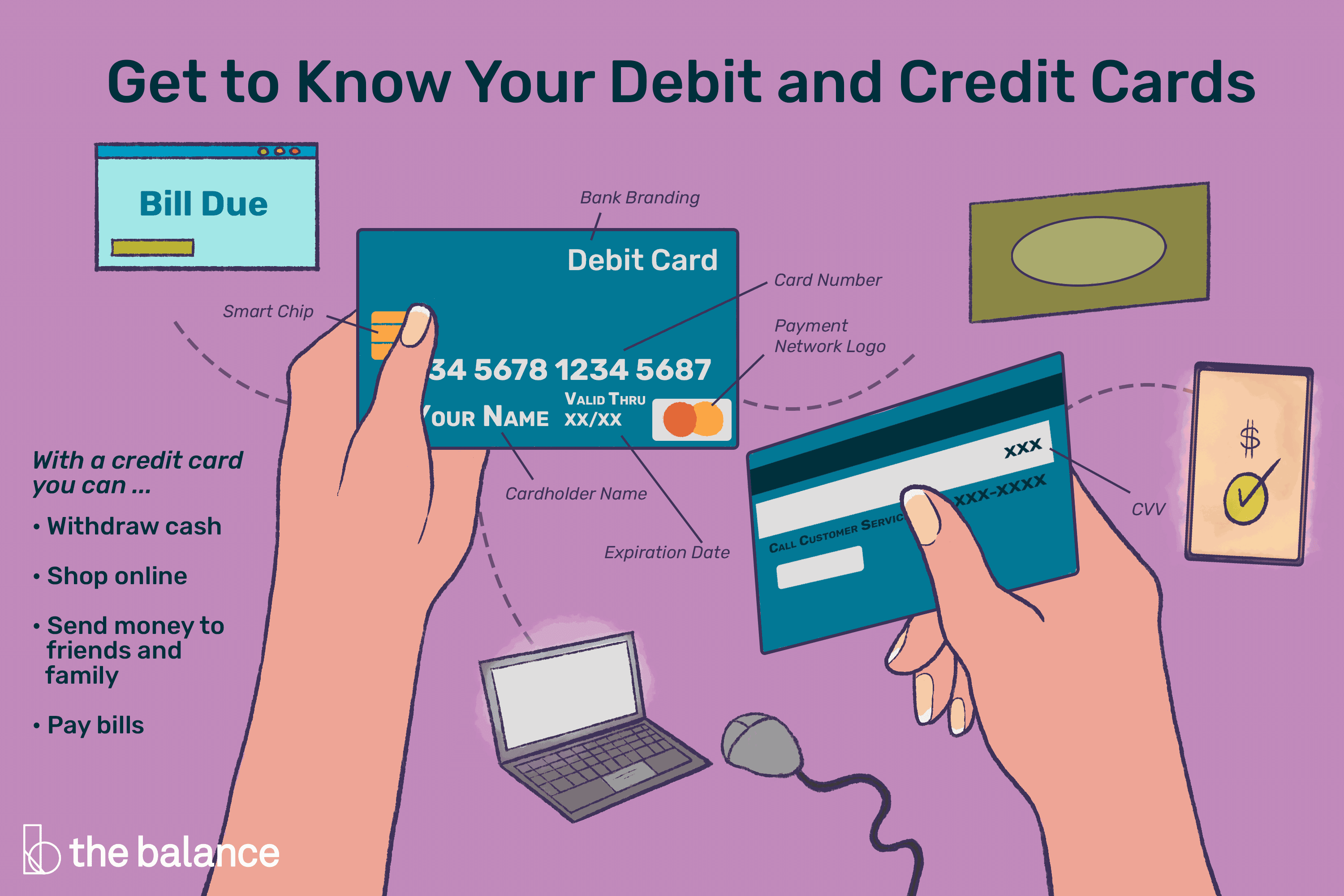 Get To Know the Parts of a Debit or Credit Card