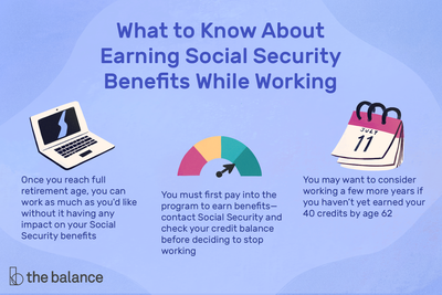 Illustration of what to know about earning Social Security benefits while working.