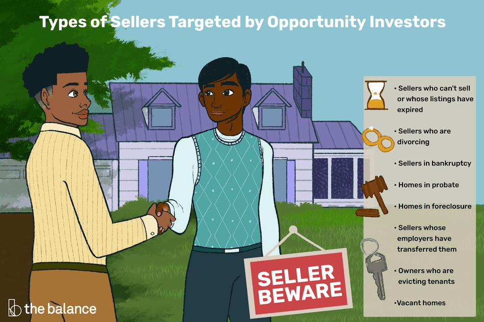 types of sellers targeted by opportunity investors: sellers who can't sell or whose listings have expired, sellers who are divorcing, sellers in bankruptcy, homes in probate, homes in foreclosure, sellers whose employers have transferred them, owners who are evicting tenants and vacant homes