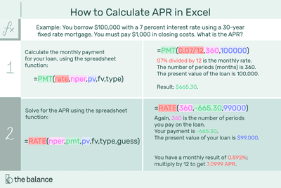 Loan Amortization Tips For Spreadsheets Calculate Now