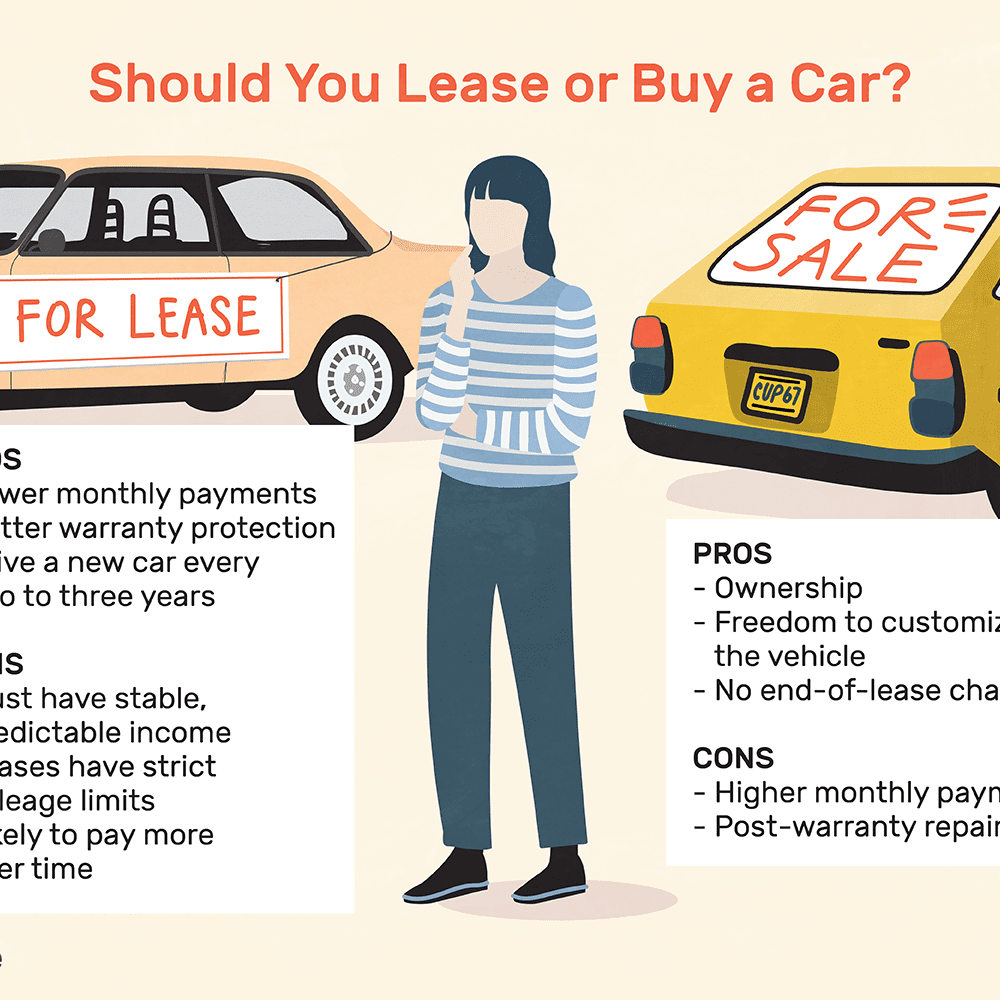Financed Car Definition >> Pros And Cons Of Leasing Vs Buying A Car