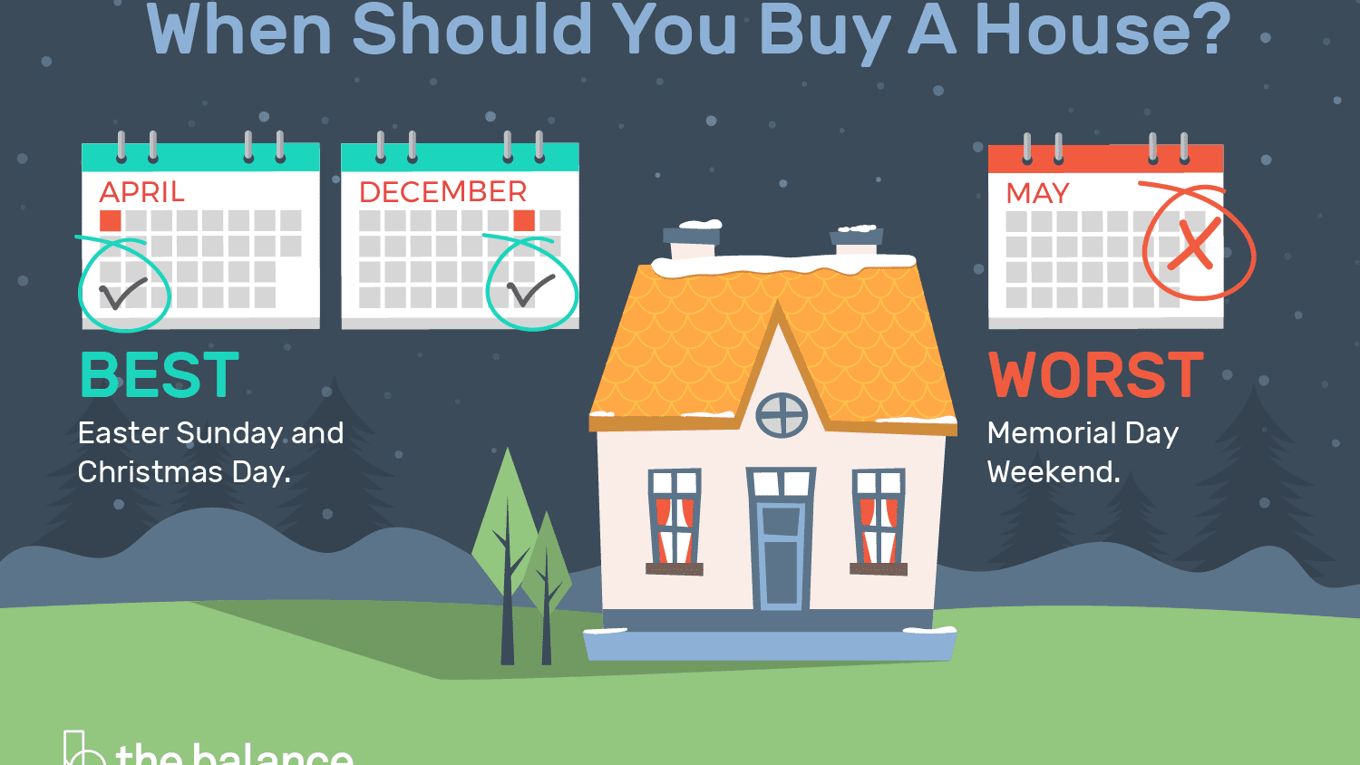 The Best Time To Buy A Home
