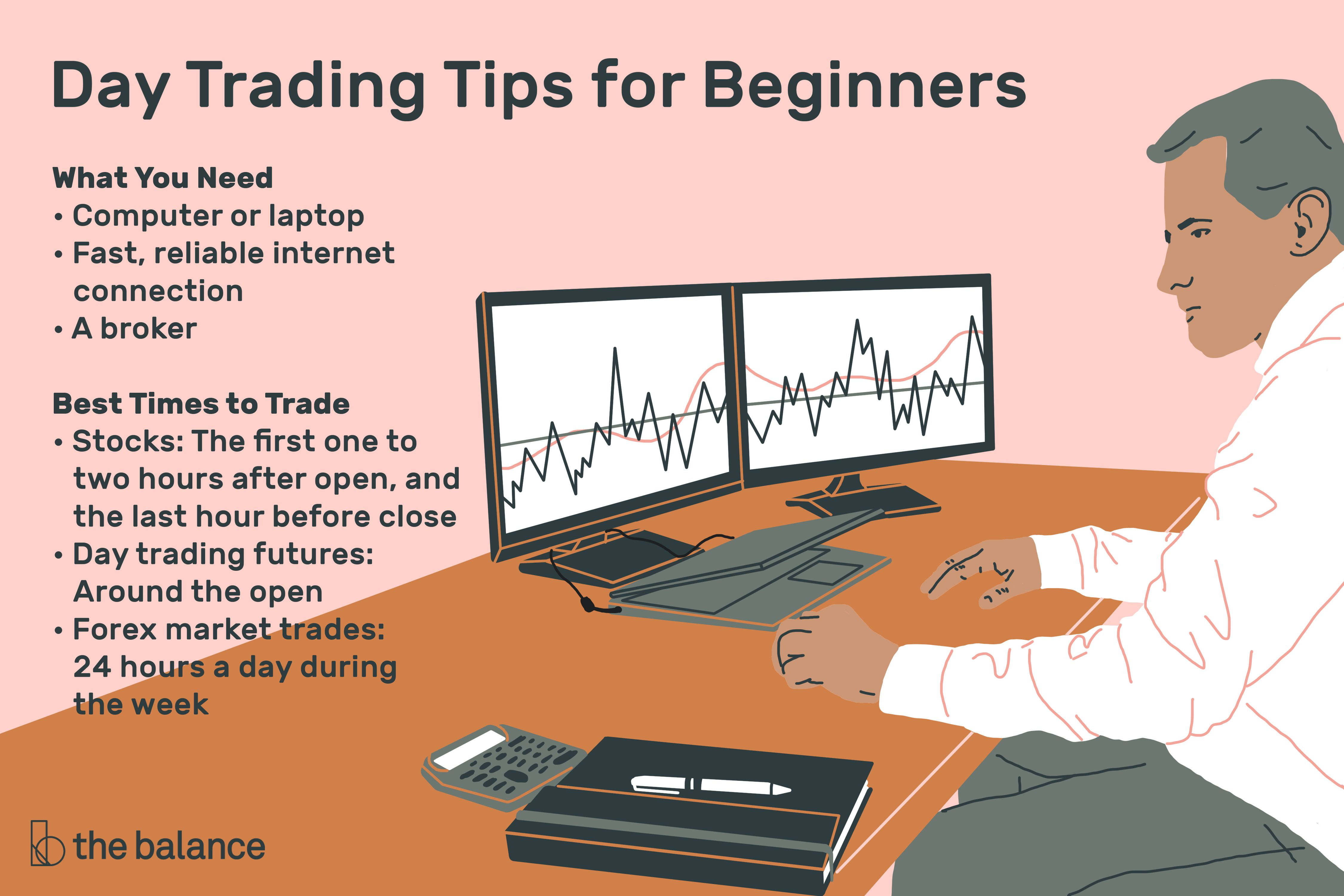 One trade a day forex strategy