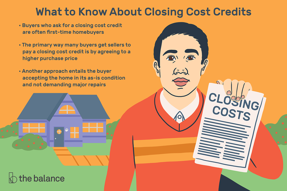"Image shows a man standing in front of a suburban home, holding up papers that read ""Closing costs"". Text reads: ""What to know about closing cost credits: Buyers who are for a closing cost credit are often first-time homebuyers. The primary way may buyers get sellers to pay a closing cost credit is by agreeing to a higher purchase price, another approach entails the buyer accepting the home in its as-is condition and not demanding major repairs"""