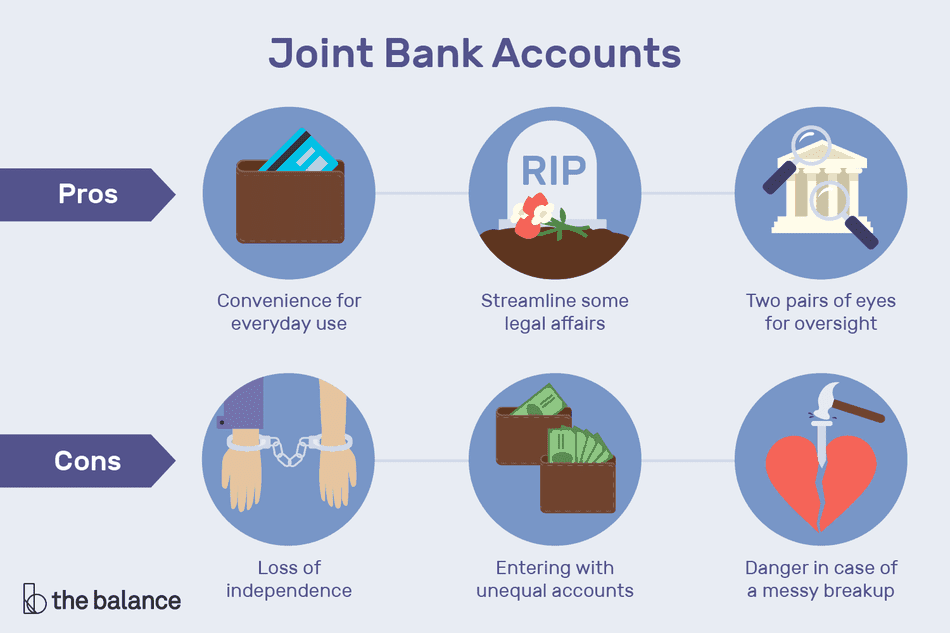 Illustration showing the pros and cons of joint bank accounts such as streamlined legal affairs and the danger of a messy breakup