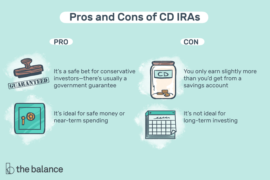 Image shows a pros cons list. Text reads: