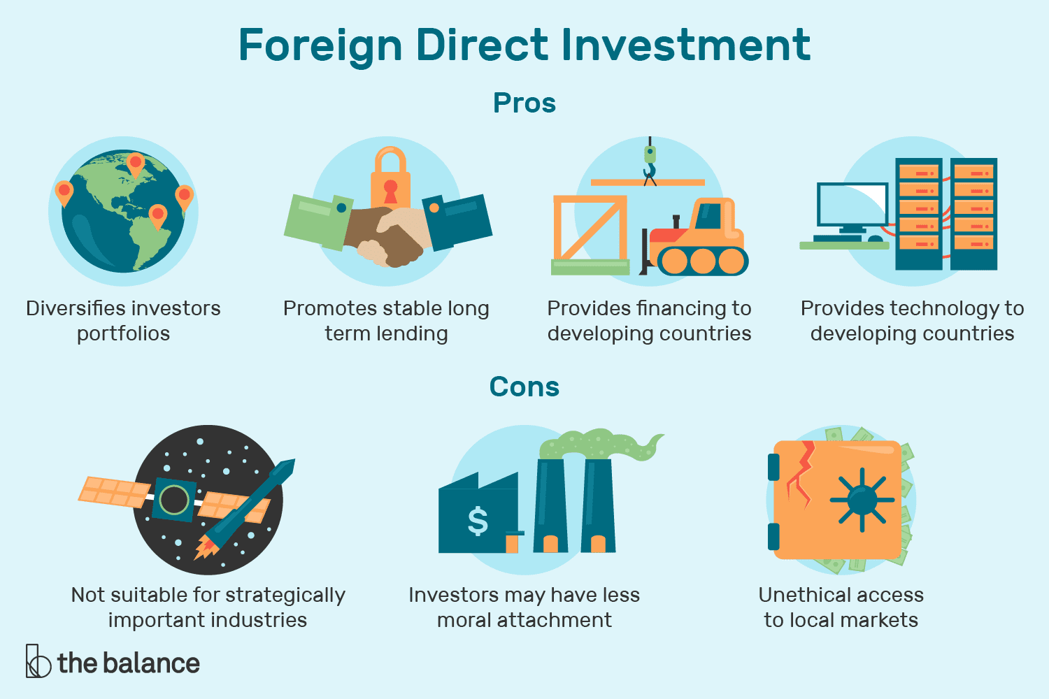 advantages and disadvantages of foreign investment