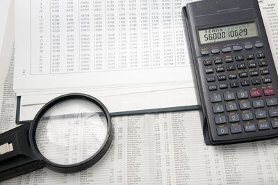 Five Components of Investor's Required Rate of Return