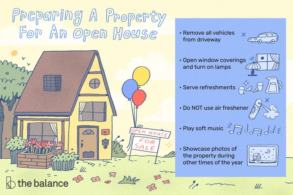 "Image shows a small A-frame yellow house with a garden and trees beside it. There is also an open house sign. Text reads: ""Preparing a property for an open house: remove all vehicles from driveway; open window coverings and turn on lamps; serve refreshments; do not use air freshener; play soft music; showcase photos of the property during other times of the year"""