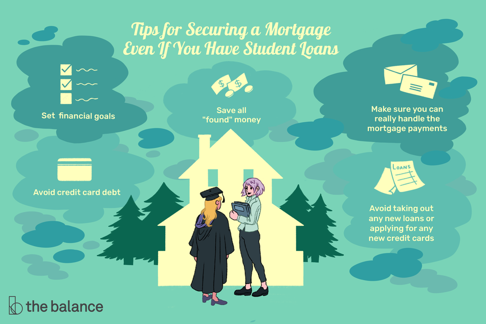 "Image shows two women standing in front of a home; one is wearing a cap and gown, and the other is holding a binder in plain clothes. Text reads: ""Tips for securing a mortgage even if you have student loans: Set financial goals, avoid credit card debt, save all 'found' money, make sure you can really handle the mortgage payments, avoid taking out any new loans or applying for any new credit cards"""