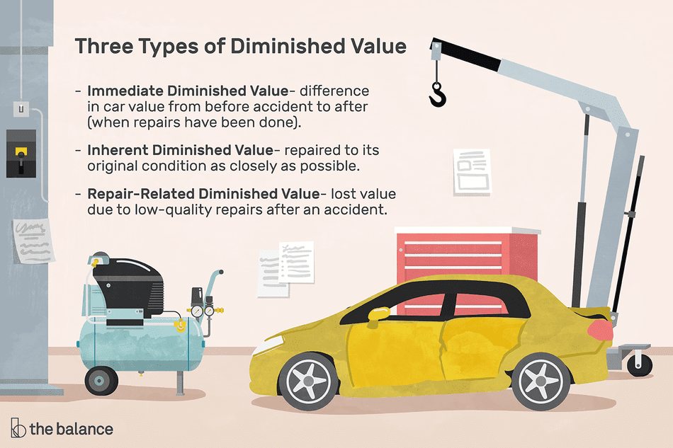 Diminished Value And How To Get Insurance To Pay