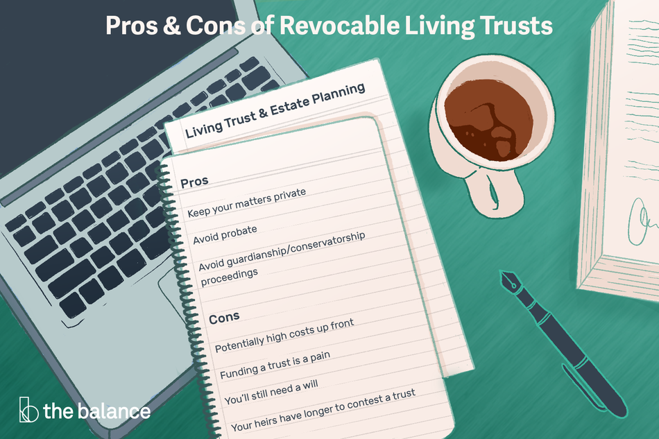 This illustration shows the pros and cons of a revocable living trust, including keep your matters private, avoid probate. avoid guardianship/conservatorship proceedings, potentially high costs, funding a trust can be a pain, you'll still need a will, and your heirs have longer to contest a trust.