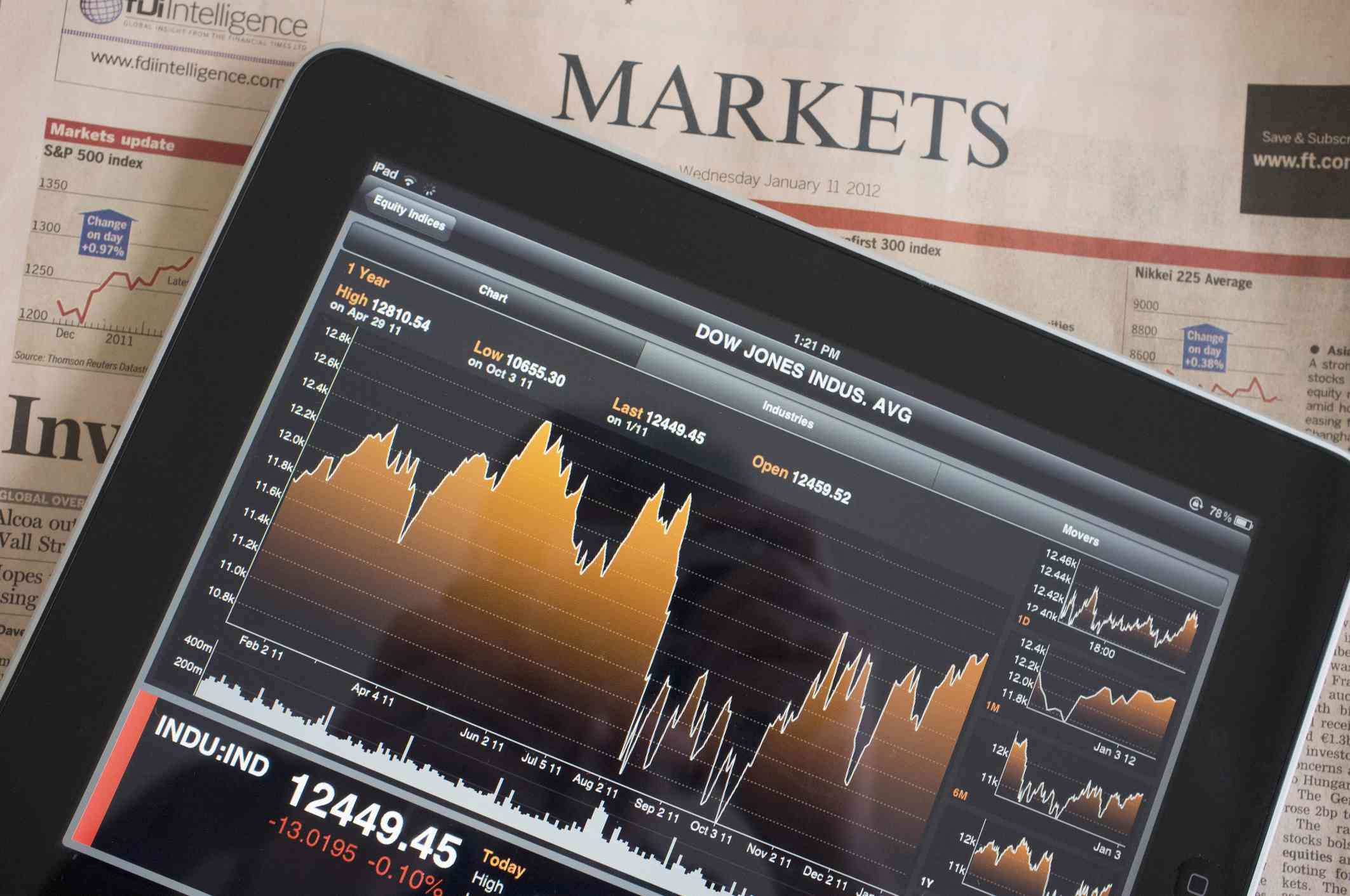 Checking stock market performance using financial application on an iPad tablet computer
