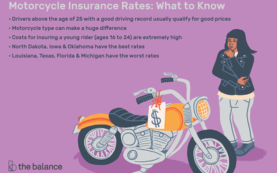 Motorcycle Theft and Insurance Coverage