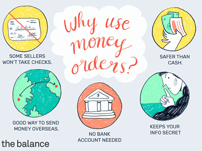 Illustration depicting reasons to use money orders.