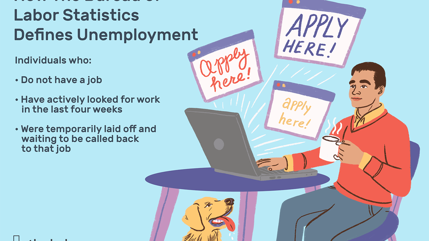 Hiring People With Disabilities Isnt Just The Right Thing >> Unemployment Definition How It S Used Causes Impact