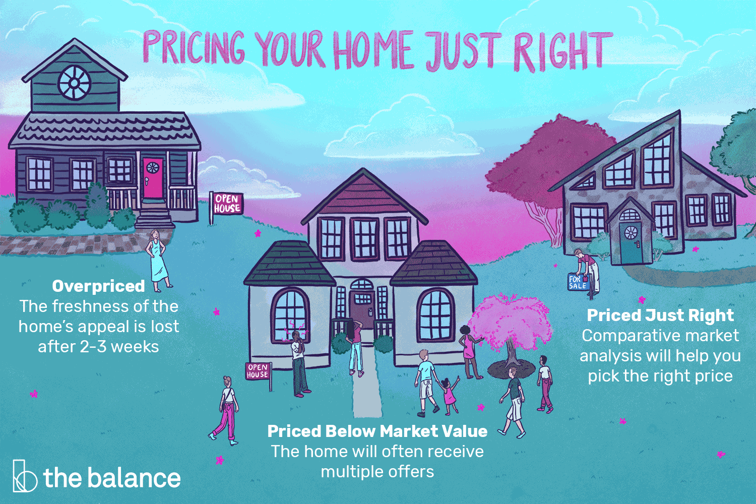 The Definitive Guide for How To Price Your Home To Sell Quickly: 5 Ways To Get A ...