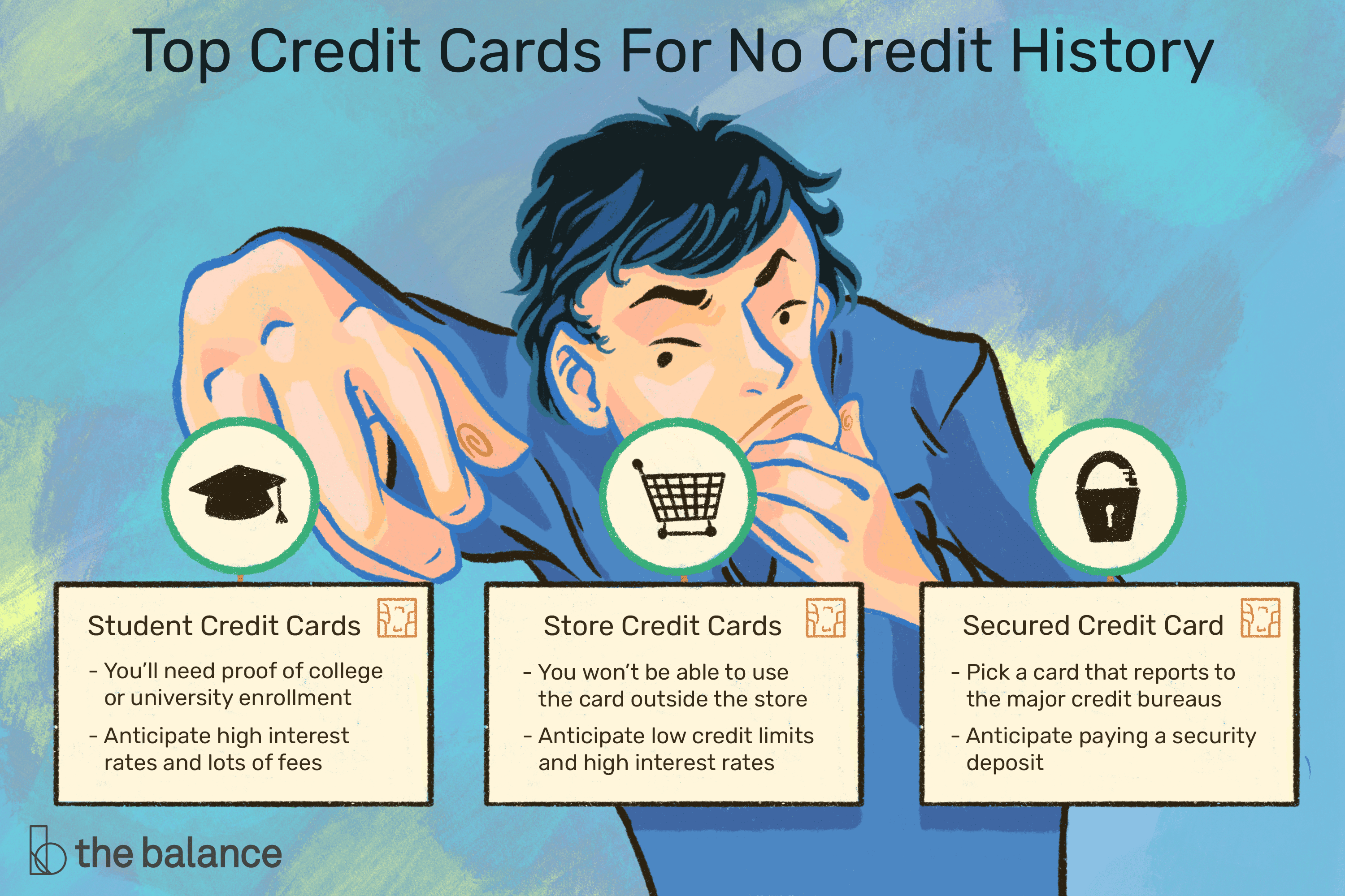 Citibank Prepaid Card Balance >> Get A Credit Card With No Credit History