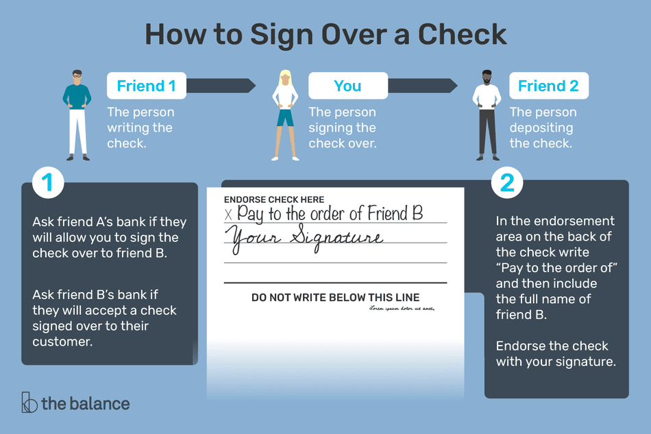 how to sign over a check