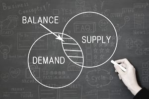 The balance between supply and demand spelled out on a chalkboard