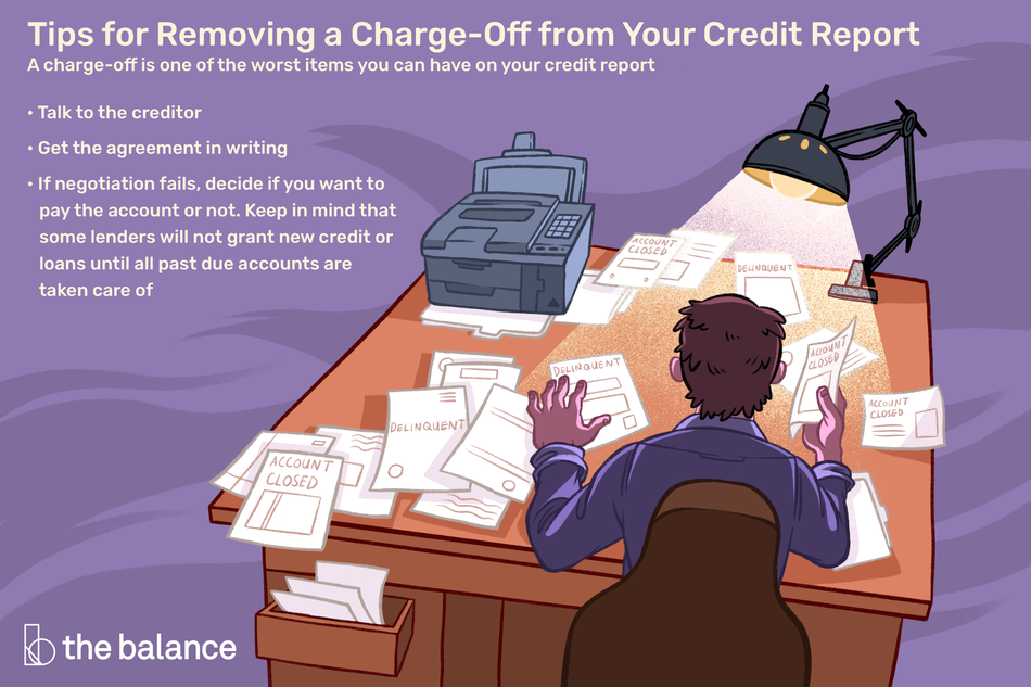 "Image shows a man sitting at a desk, his hair ruffled and seemingly very stressed. There are pieces of paper all over the desk that say ""delinquent"" and ""account closed"". Text reads: ""Tips for removing a charge-off from your credit report. A charge-off is one of the worst items you can have on your credit report. Talk to the creditor, get the agreement in writing. If negotiation fails, decide if you want to pay the account or not. Keep in mind that some lenders will not grant new credit or loans until all past due accounts are taken care of"""